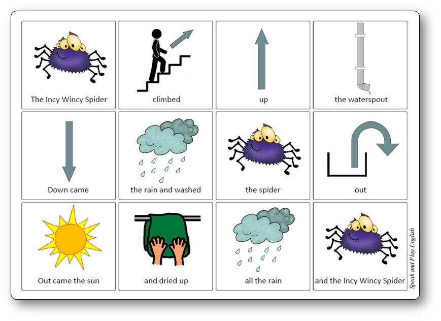 picture regarding Rhyming Flash Cards Printable identify Incy Wincy Spider Nursery Rhyme - Lyrics and Printables