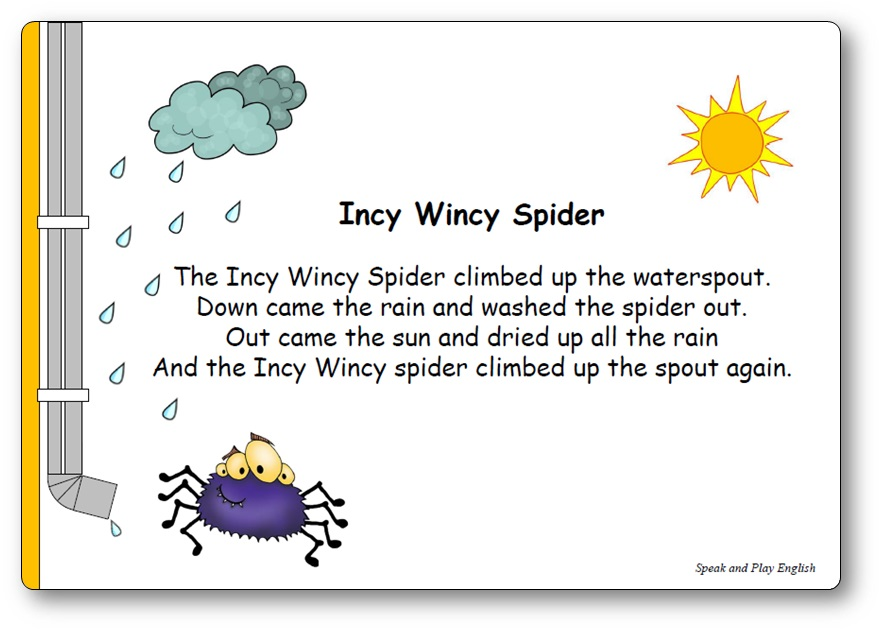 Nursery Rhyme Lyrics printables Incy Wincy Spider Song - incy wincy spider printable