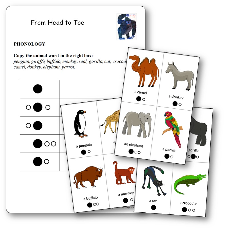 From Head to Toe Animals Pronunciation Literacy Worksheet, from head to toe activities free for toddlers