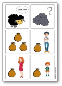 Baa, Baa, Black Sheep Sequencing Picture Cards Activity Worksheet