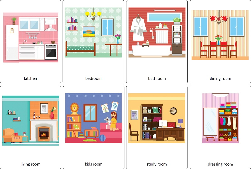 Parts Of The House Flashcards - Free Printable Flashcards To Download
