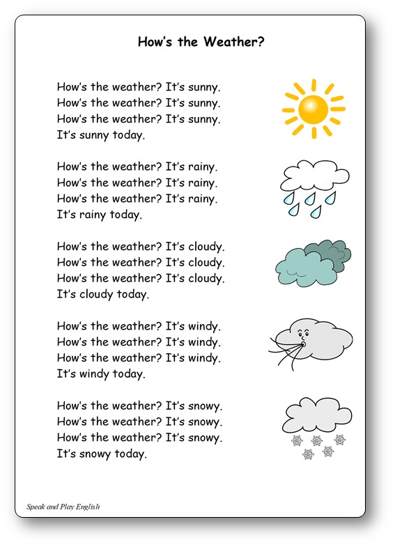 How's the Weather? Song Lyrics